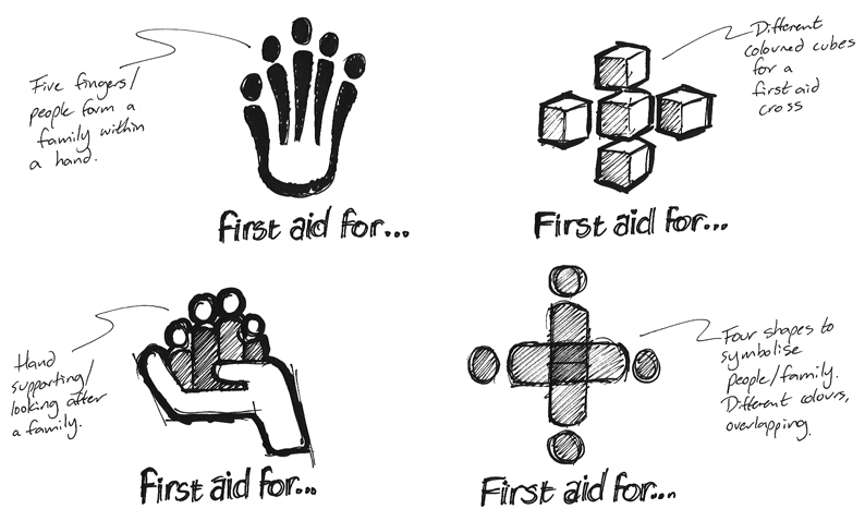 First Aid For concepts 6